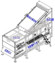 沼渣分离机-Model